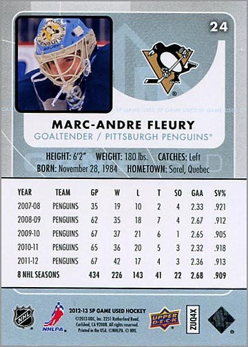2012-13 SP Game Used #24 - Marc-Andre Fleury (back)