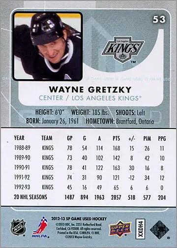 2012-13 SP Game Used #53 - Wayne Gretzky (back)