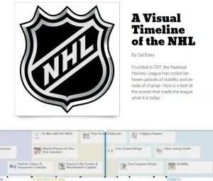 NHL Timeline