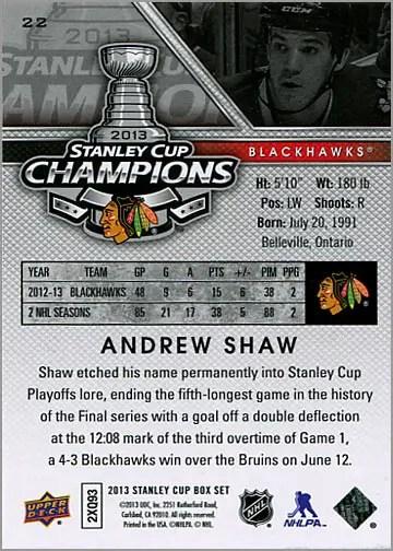 2013 Chicago Blackhawks Commemorative Box Set #22 - Andrew Shaw (back)