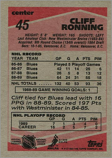 1989-90 Topps #45 - Cliff Ronning (back)