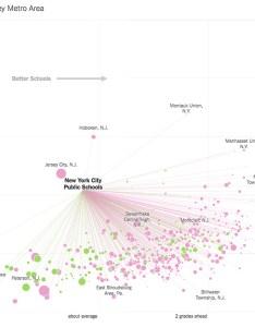 Screenshot of the upshot chart also making weighted pivot scatter plot rh puddingol
