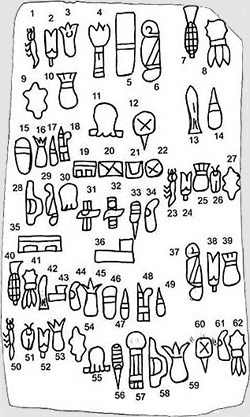 Escritura Olmeca