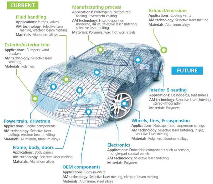 future car.jpg