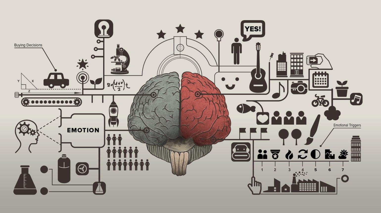 Neuroscience-Trigger-Map.jpg