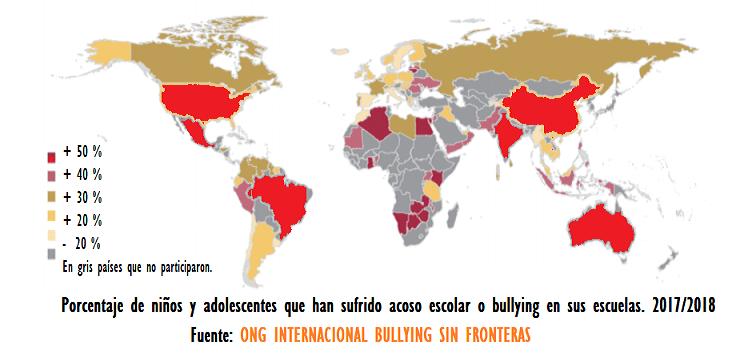 BSF Estadísticas Mundiales de Bullying. Gráfico. SC2.png