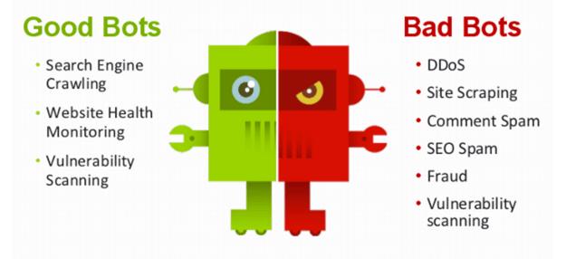 good-bots-bad-bots