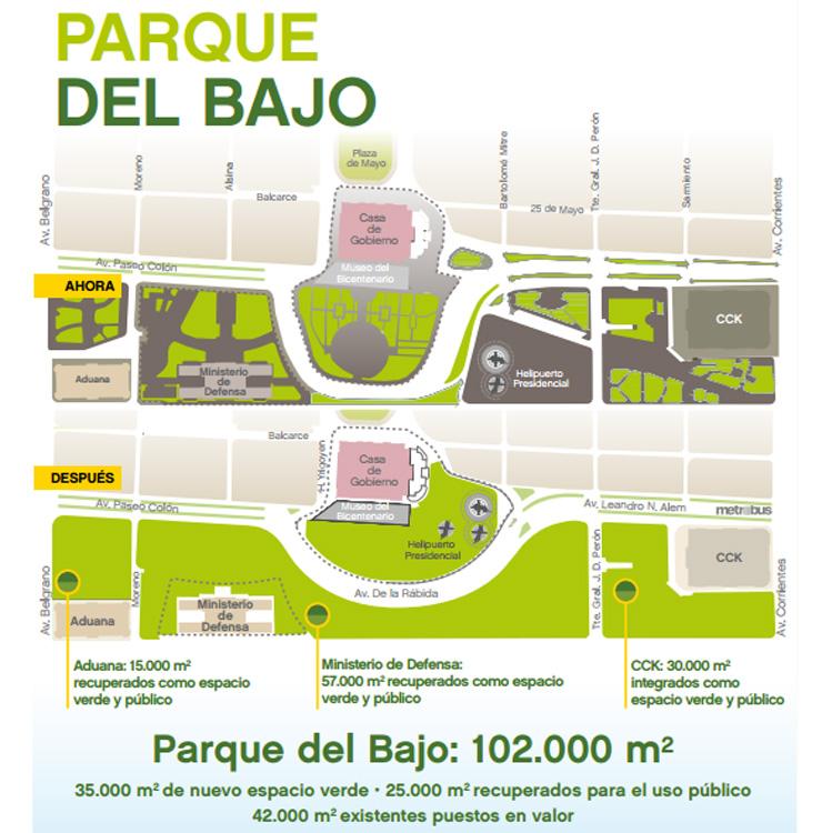 Nuevos espacios verdes cmo ser el Parque del Bajo
