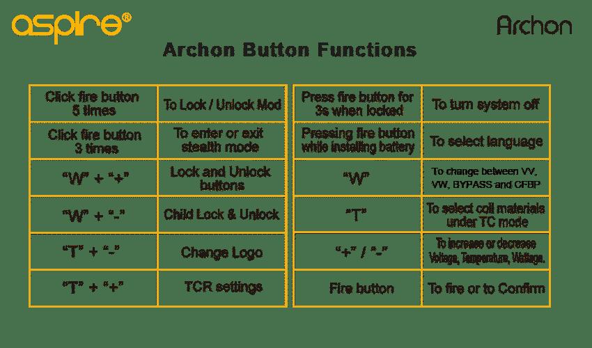 Aspire Archon Mod - 150 Watts | Puffin Clouds UK