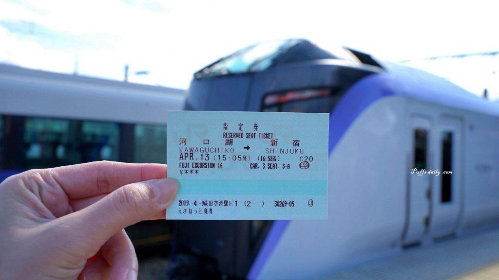 票卷與列車