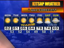 7 Day Forecast South Jersey Weather Sports - Year of Clean Water
