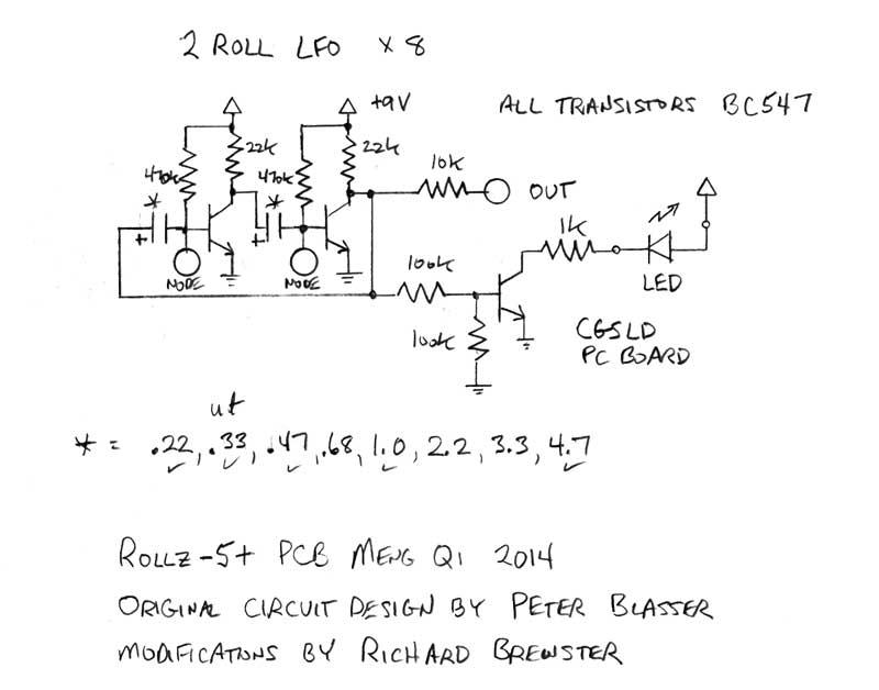 rollz-5-2-roll-lfo