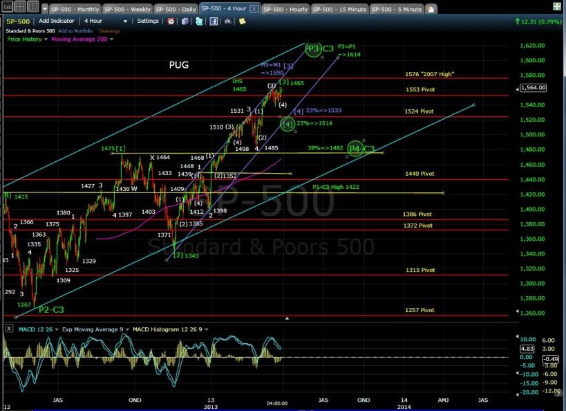 SP-500 4-hr chart EOD 3-26-13
