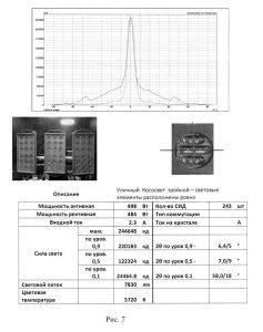 Пример использования светодиодного прожектора разработки ГЗ Пульсар
