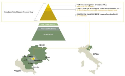 Prosecco map and quality pyramid