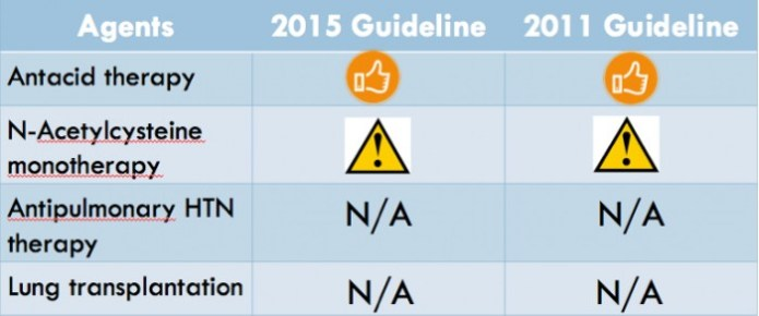 1 2015 ATS Guidelines on Treatment of IPF Released.docx 2015-08-23 19-40-52