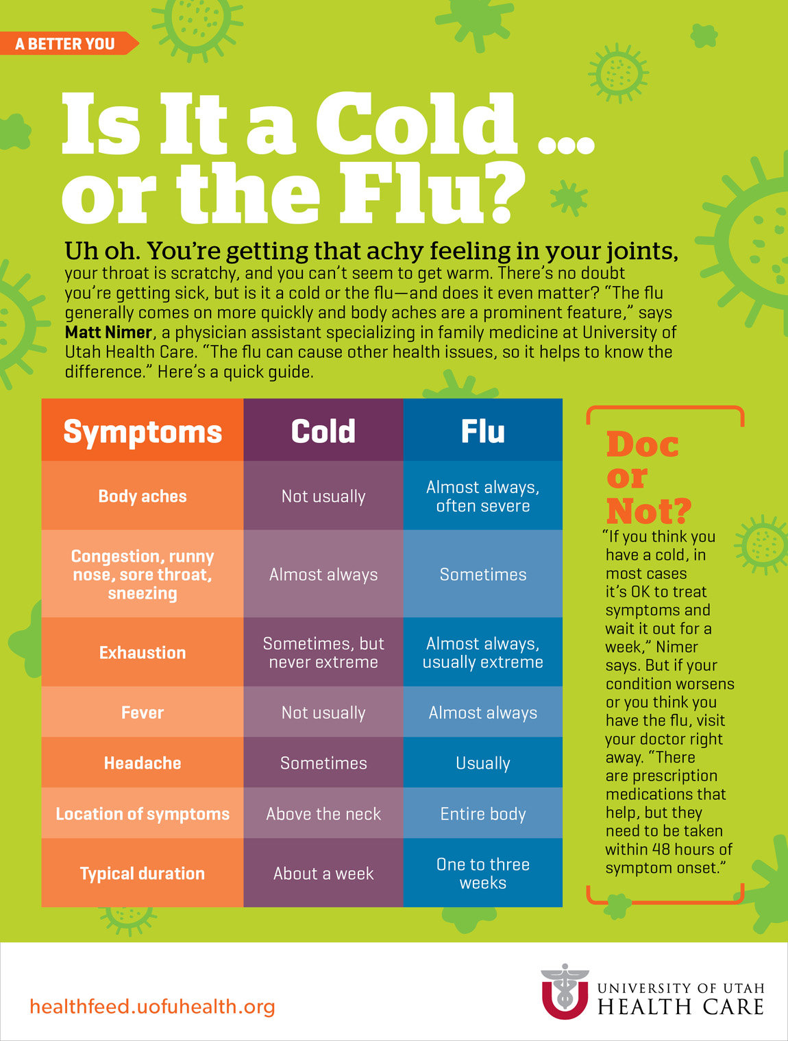 Recognizing the Flu is Important as a Patient with PF. - Pulmonary ...