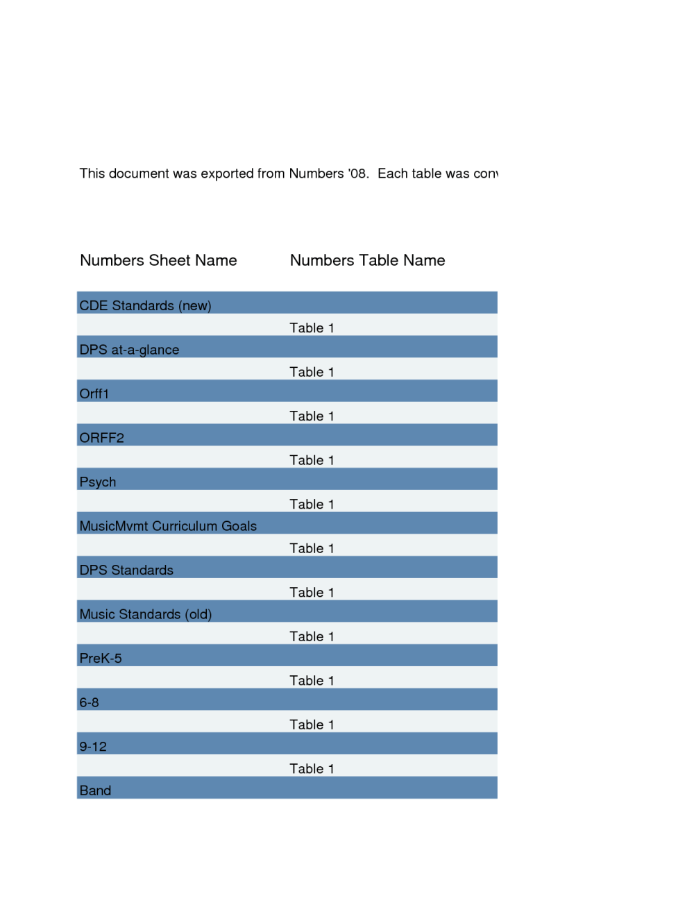 medium resolution of 7th grade statistics and probability unit