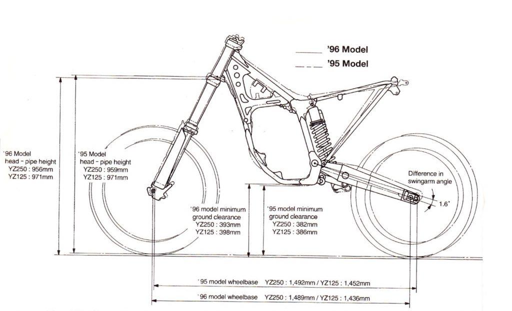 Classic Steel 129: 1996 YZ250