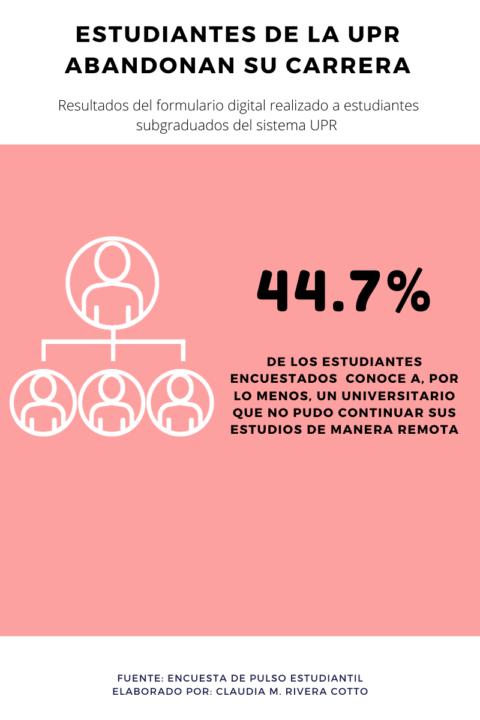 La pandemia evidencia brecha digital: estudiantes de la UPR abandonan sus estudios