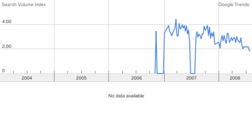 El trafico de wikipedia en español ha aumentado