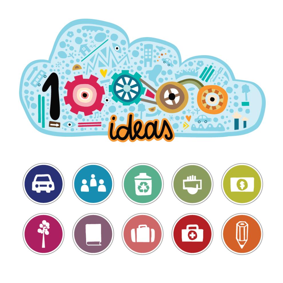 10000 ideas