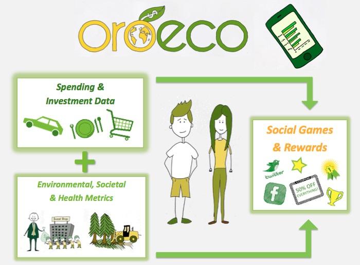 oroeco_overview