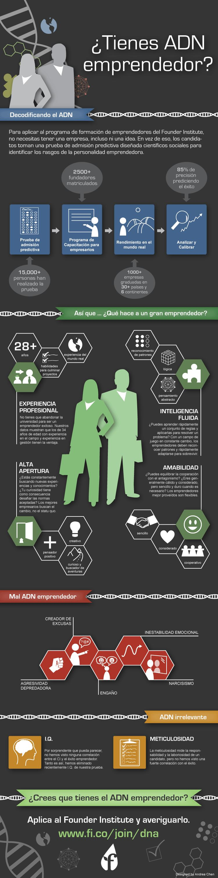 entrepreneur_info_colored_small_spanish