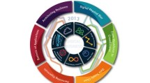 accenture-trends-circle-graphic