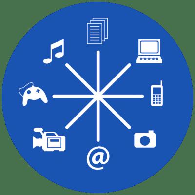 transmedia_diagram-400x400