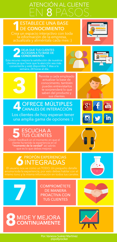 infografia-atención-al-cliente-