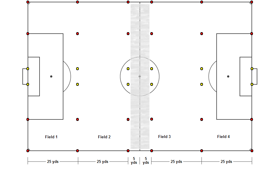 5v5 Field Set-Up Diagram