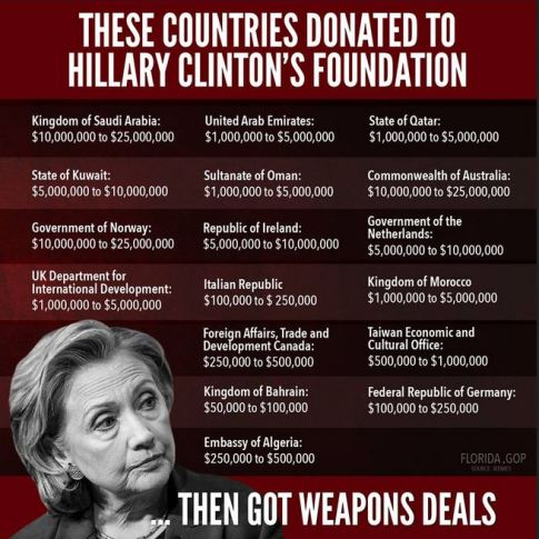 The Clintons Foundation Weapons Deals