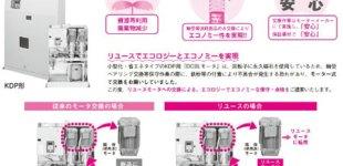 川本製作所 KDP 増圧給水ポンプ モータの再生品