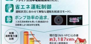 【新製品】テラル 給水ポンプ NX-VFC-e