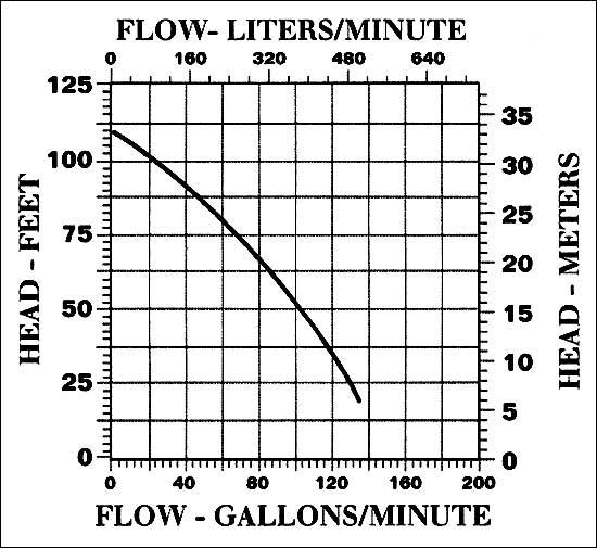 20E-CIM-Pond pump