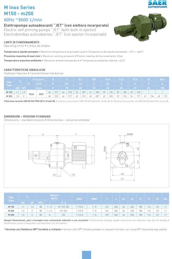 Jet Self Priming Pumps SAER USA Models M 150 200 2 scaled