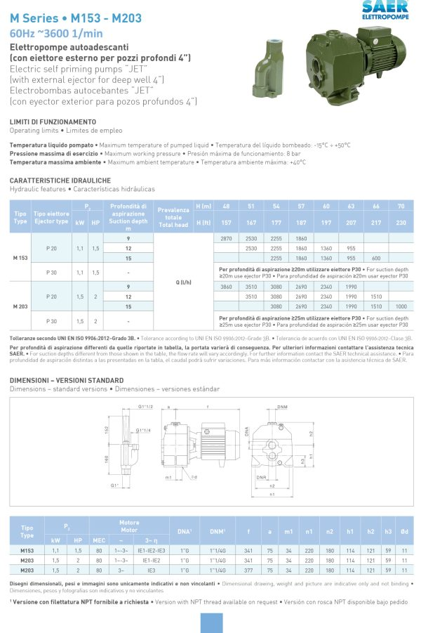 M203 Spec Sheet scaled