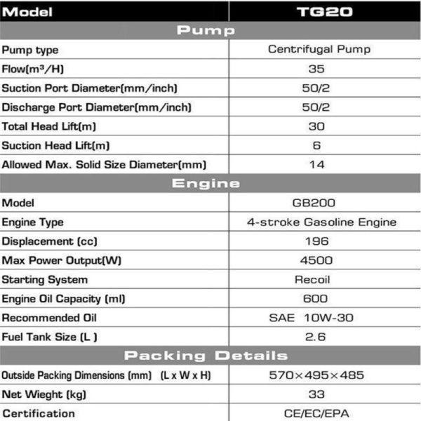 gol pumps transfer utility pumps tg20 Pump supermarket technical information 800x800 1