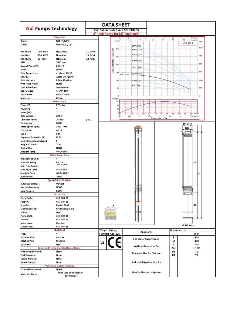 G3SDM2 13 220 DATA SHEET