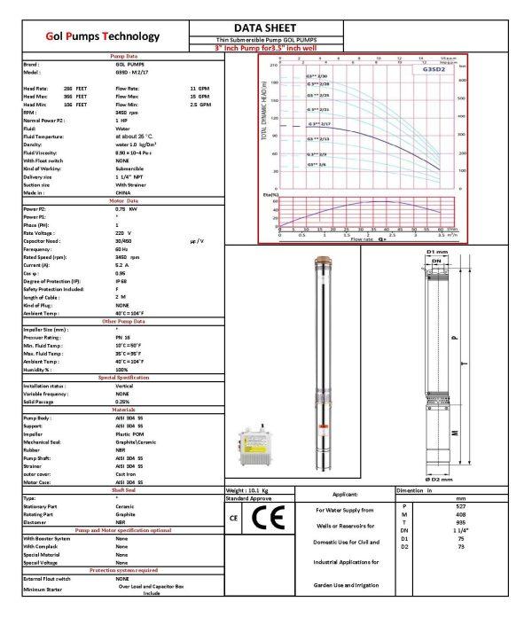 G3SDM2 17 220 DATA SHEET e1607378304784