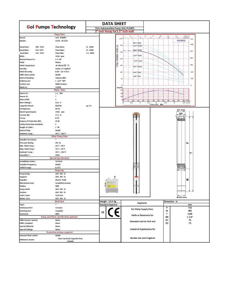G3SDM2 25 110 DATA SHEET