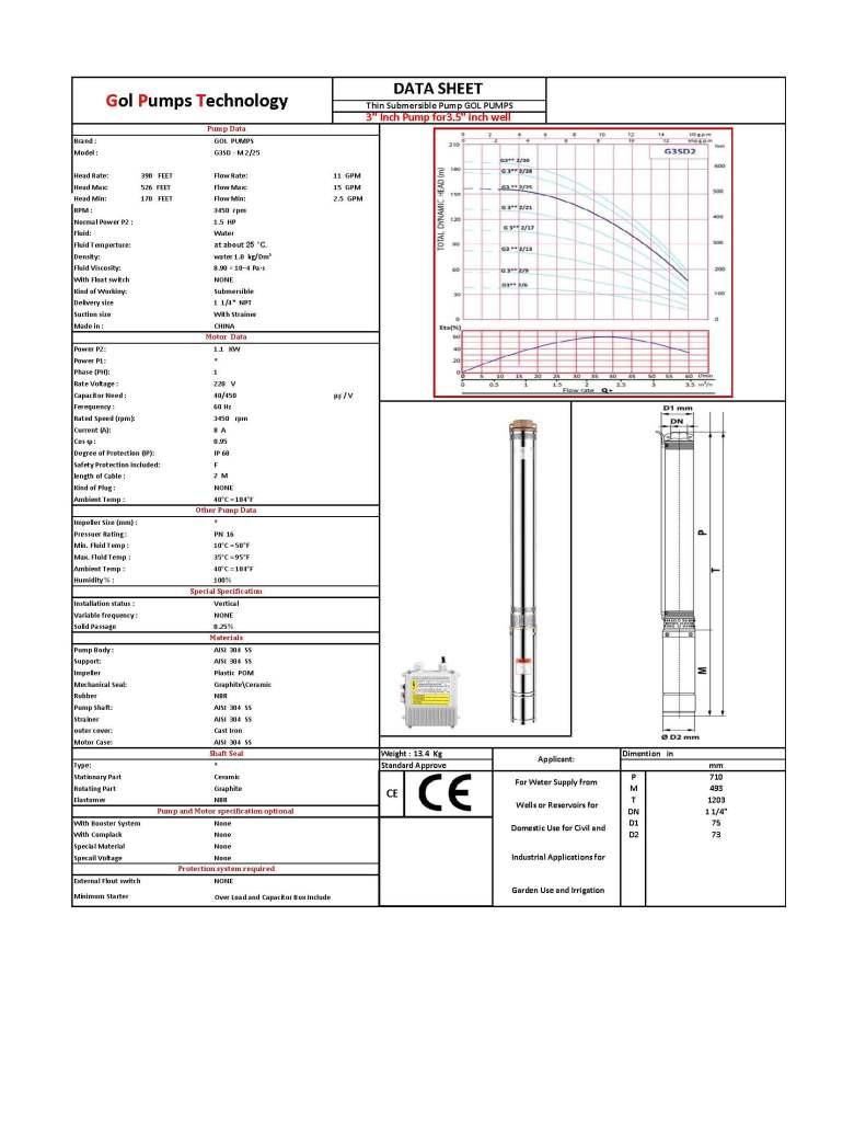 G3SDM2 25 220 DATA SHEET