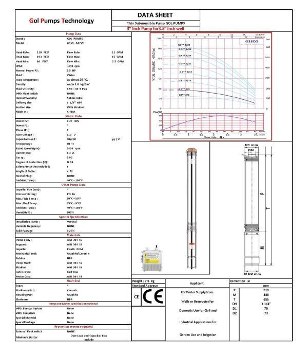 G3SDM2 9 110 DATA SHEET e1607445780338