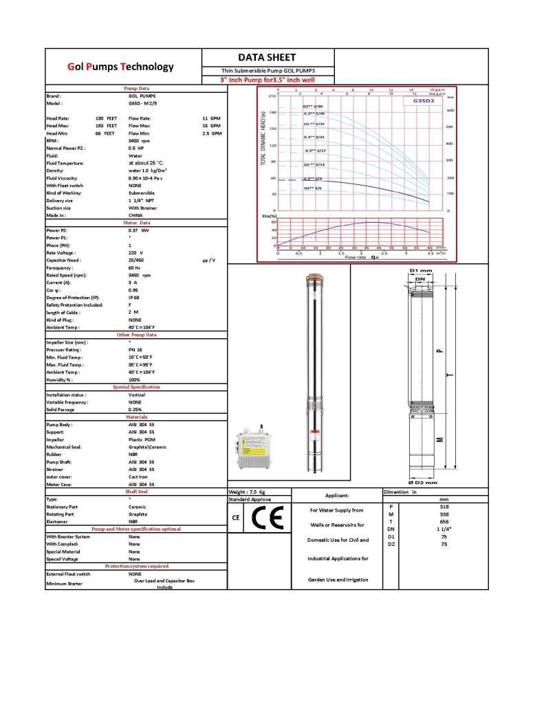 G3SDM2 9 220 DATA SHEET