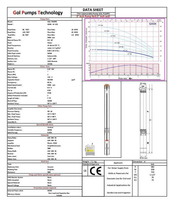 G3SDM4 6 110 DATA SHEET e1607445832231