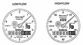 Item # 1035, BadgerMeter Recordall® Compound Series Meters