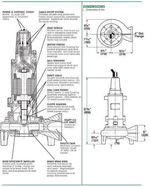 Item # 4VHA150M4-23, Standard 4