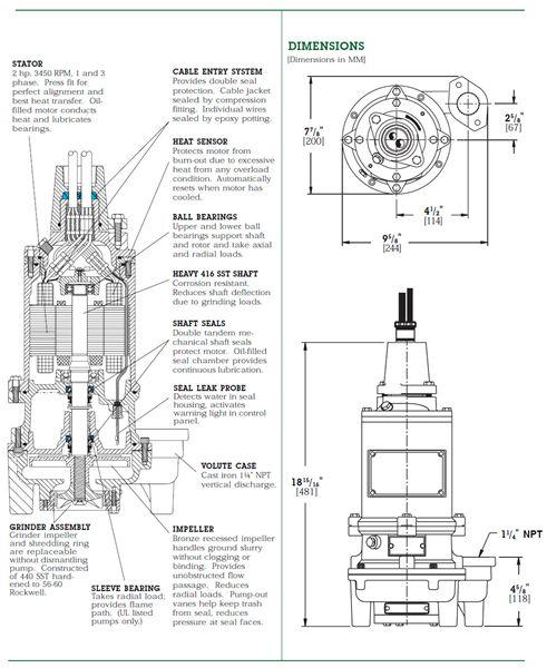Item # WG20-01-15, Standard 2 HP Submersible Grinder Pumps
