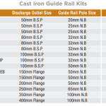 Guide Rail Kit Details